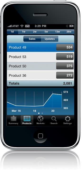 iTunes Connect Mobile, app para desarrolladores